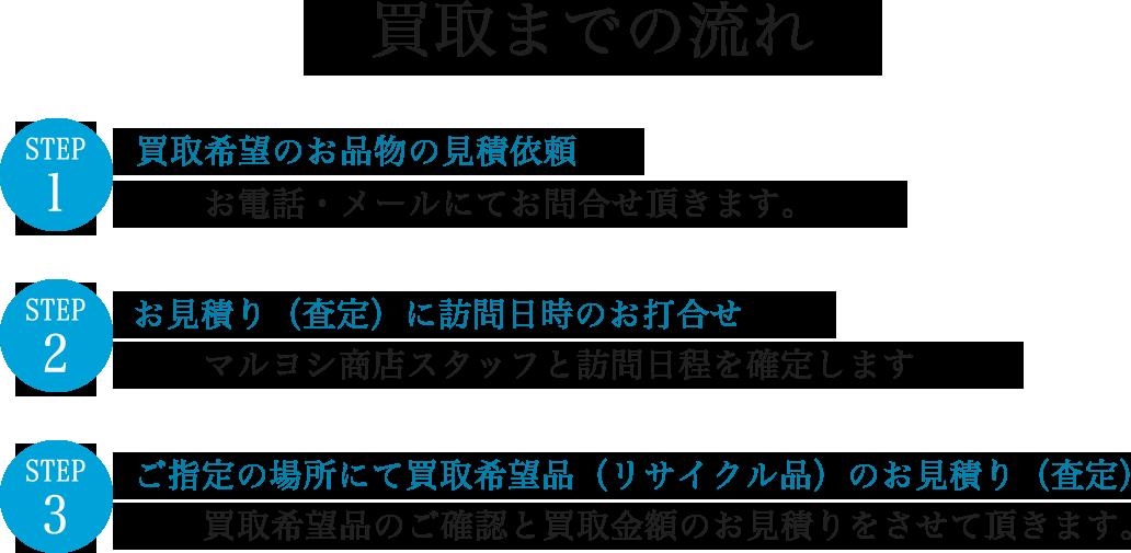 買取案内 マルヨシ商店 札幌